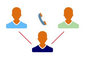 how to make a 3 way call